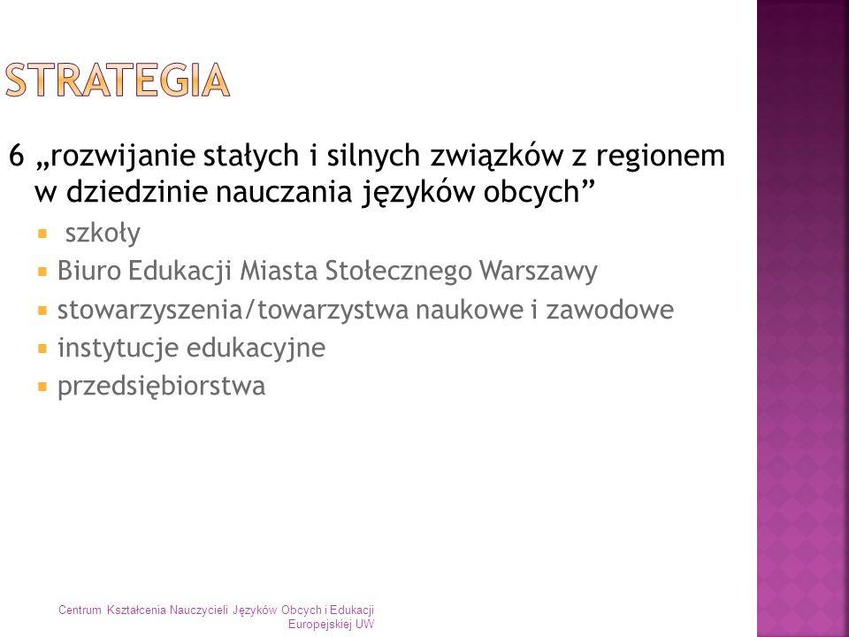 """Strategia 6 """"rozwijanie stałych i silnych związków z regionem w dziedzinie nauczania języków obcych"""