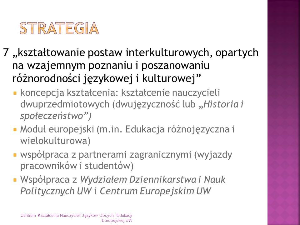 """Strategia7 """"kształtowanie postaw interkulturowych, opartych na wzajemnym poznaniu i poszanowaniu różnorodności językowej i kulturowej"""