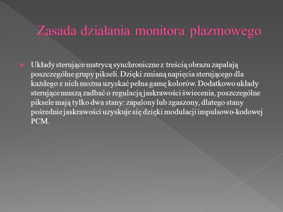 Zasada działania monitora plazmowego