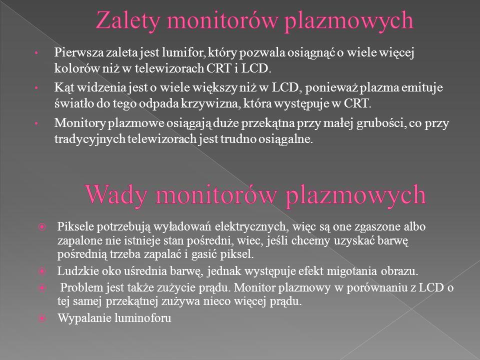 Zalety monitorów plazmowych Wady monitorów plazmowych