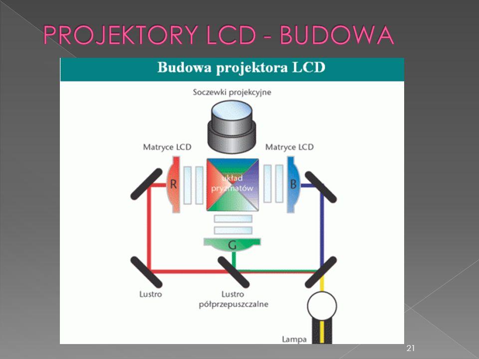 PROJEKTORY LCD - BUDOWA