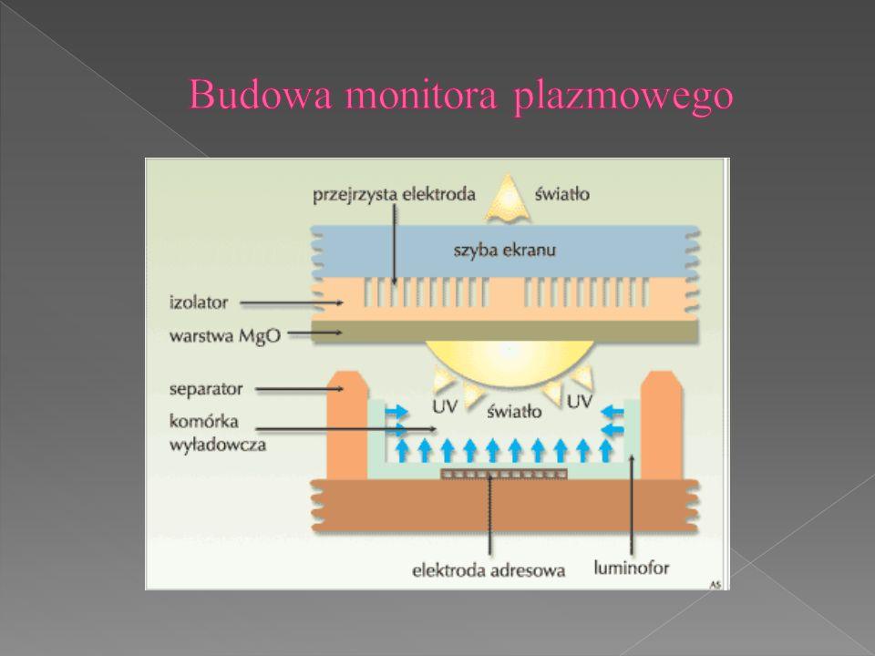 Budowa monitora plazmowego