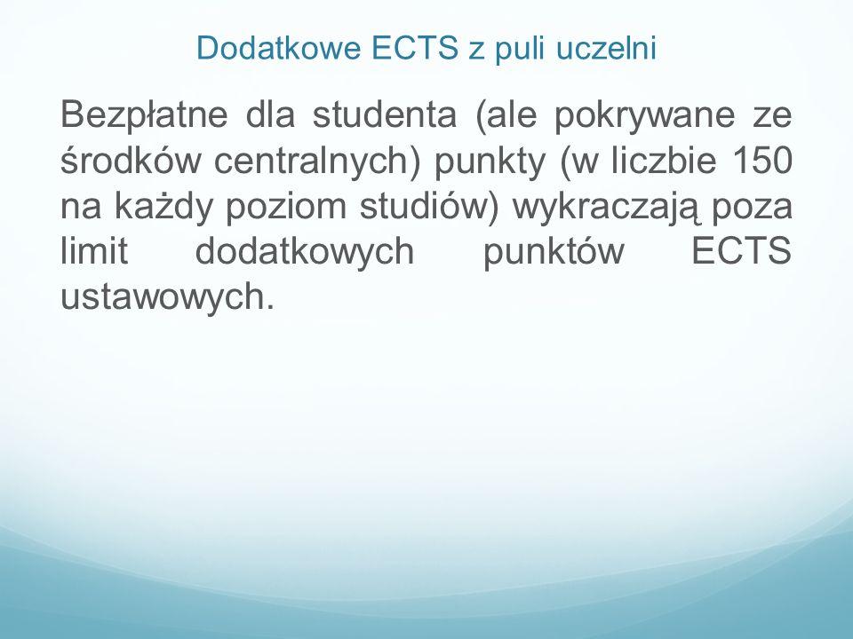 Dodatkowe ECTS z puli uczelni