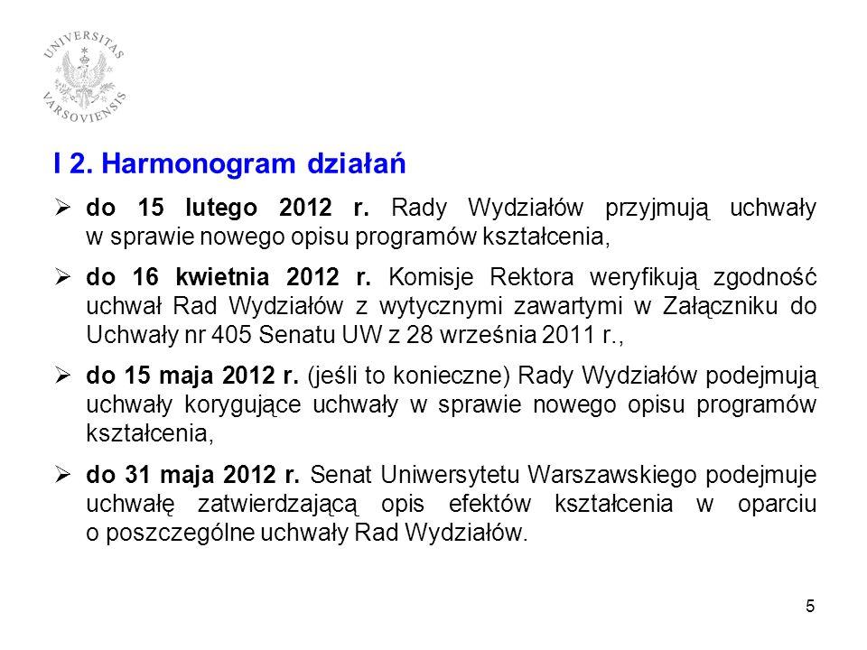 I 2. Harmonogram działańdo 15 lutego 2012 r. Rady Wydziałów przyjmują uchwały w sprawie nowego opisu programów kształcenia,