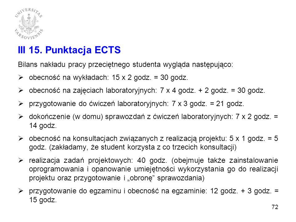 III 15. Punktacja ECTS Bilans nakładu pracy przeciętnego studenta wygląda następująco: obecność na wykładach: 15 x 2 godz. = 30 godz.