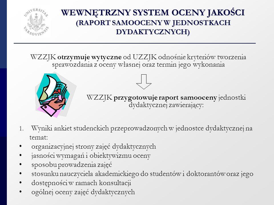 WEWNĘTRZNY SYSTEM OCENY JAKOŚCI (RAPORT SAMOOCENY W JEDNOSTKACH DYDAKTYCZNYCH)