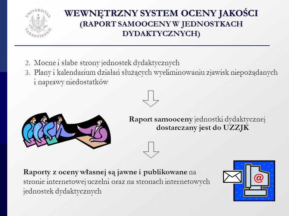 Raport samooceny jednostki dydaktycznej dostarczany jest do UZZJK