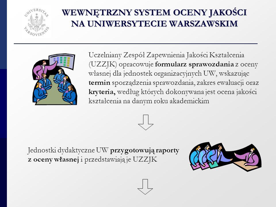 WEWNĘTRZNY SYSTEM OCENY JAKOŚCI NA UNIWERSYTECIE WARSZAWSKIM