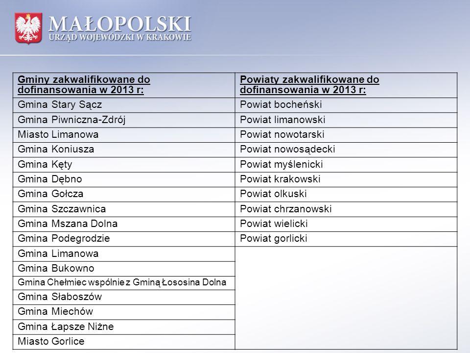 Gminy zakwalifikowane do dofinansowania w 2013 r: