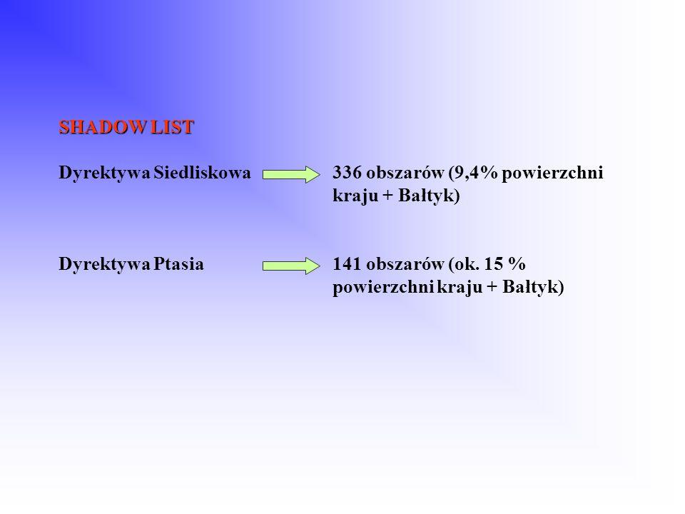 SHADOW LIST Dyrektywa Siedliskowa. 336 obszarów (9,4% powierzchni