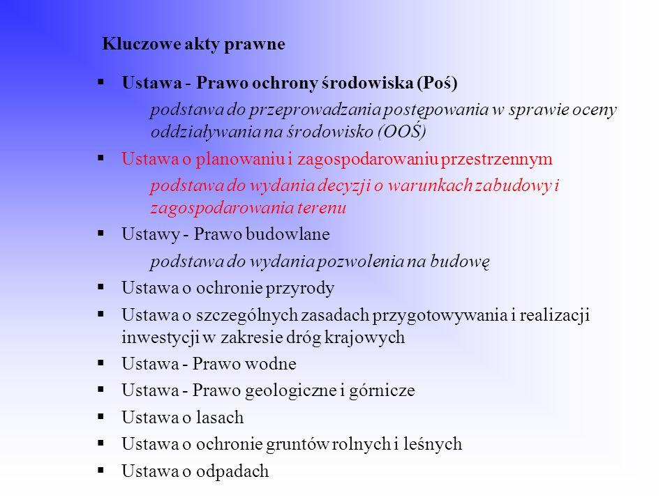 Kluczowe akty prawne Ustawa - Prawo ochrony środowiska (Poś)
