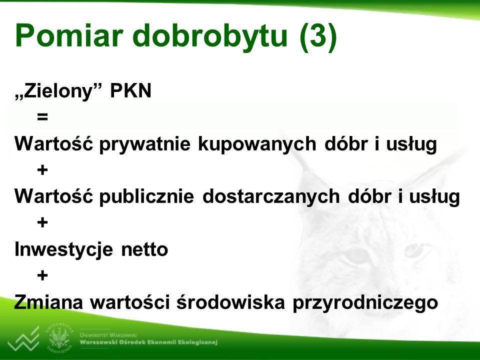 """Pomiar dobrobytu (3) """"Zielony PKN ="""