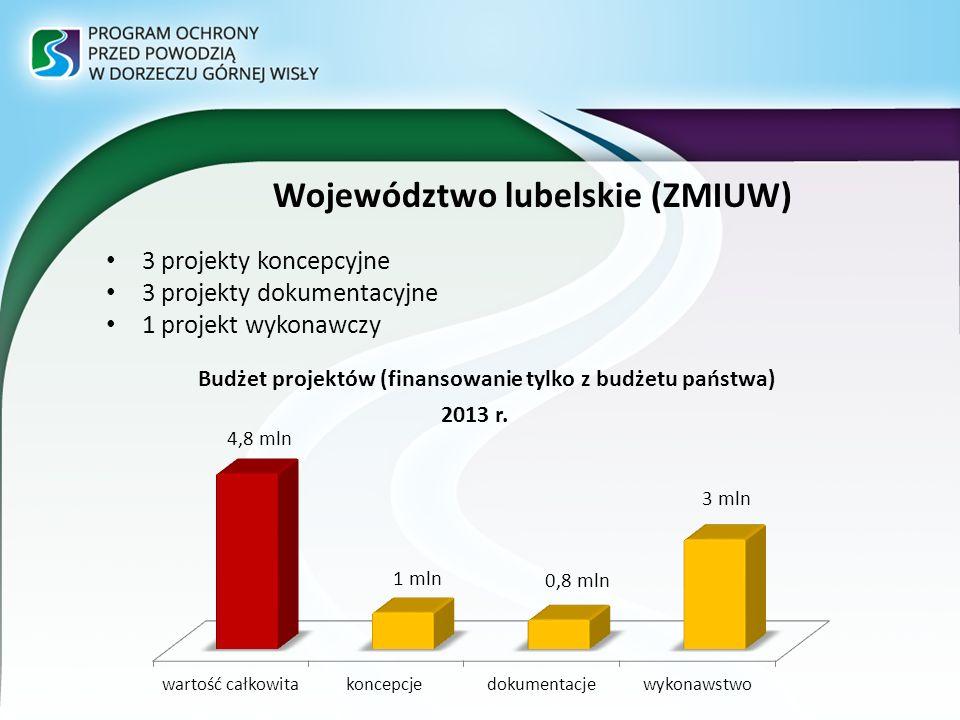Województwo lubelskie (ZMIUW)