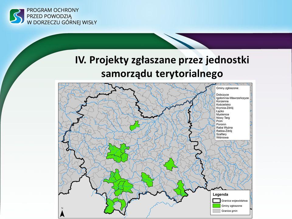 IV. Projekty zgłaszane przez jednostki samorządu terytorialnego