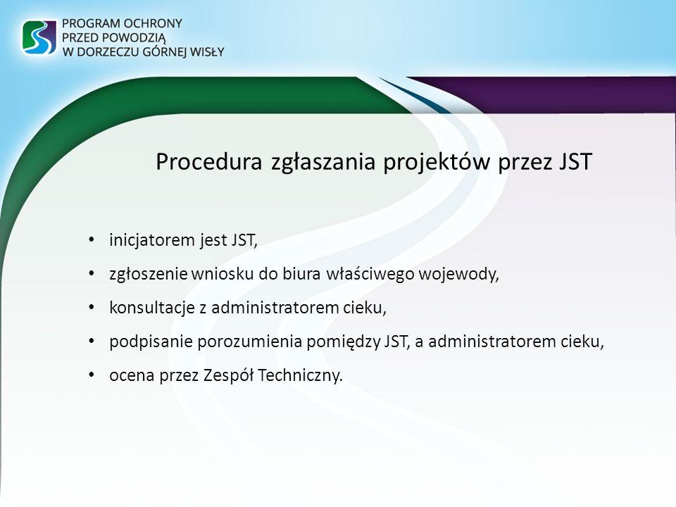 Procedura zgłaszania projektów przez JST