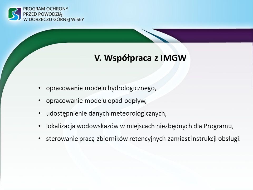 V. Współpraca z IMGW opracowanie modelu hydrologicznego,