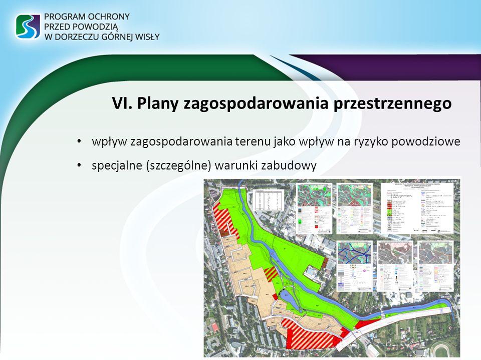 VI. Plany zagospodarowania przestrzennego