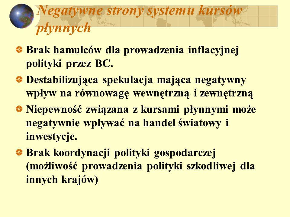 Negatywne strony systemu kursów płynnych