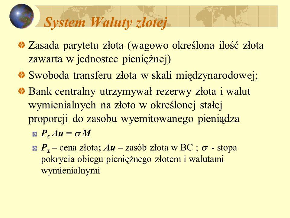 System Waluty złotejZasada parytetu złota (wagowo określona ilość złota zawarta w jednostce pieniężnej)