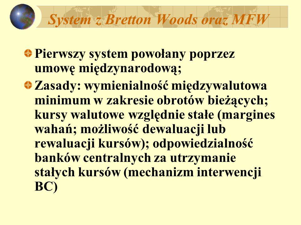 System z Bretton Woods oraz MFW