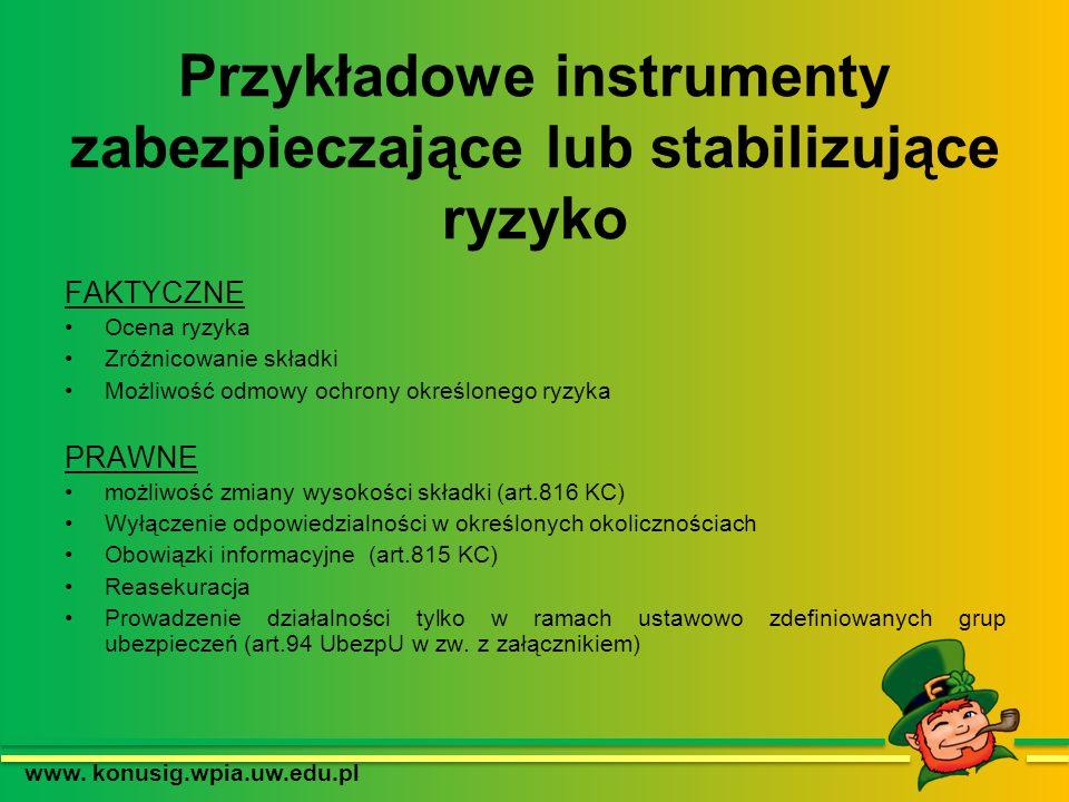 Przykładowe instrumenty zabezpieczające lub stabilizujące ryzyko