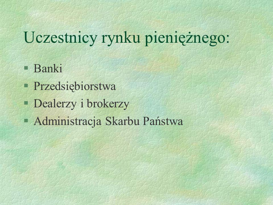 Uczestnicy rynku pieniężnego: