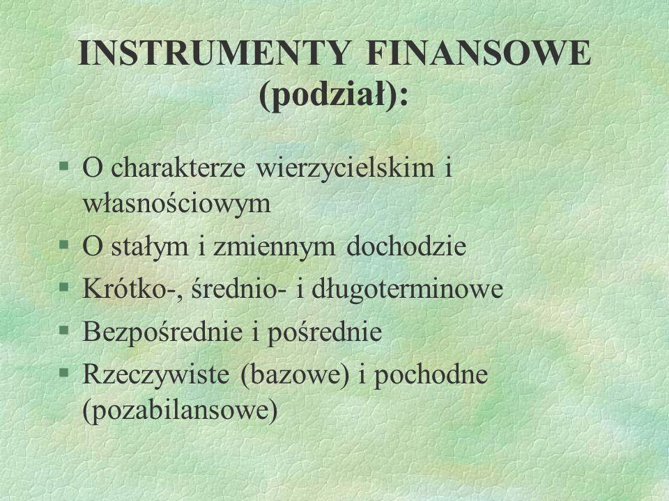 INSTRUMENTY FINANSOWE (podział):