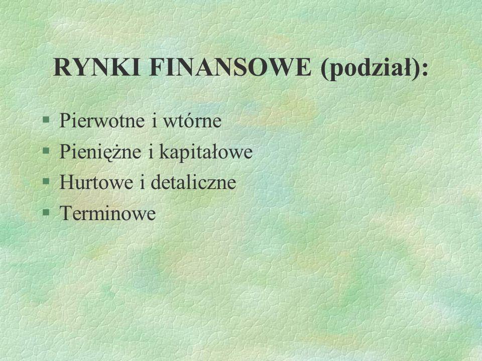 RYNKI FINANSOWE (podział):