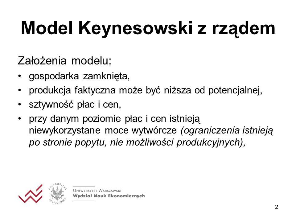 Model Keynesowski z rządem