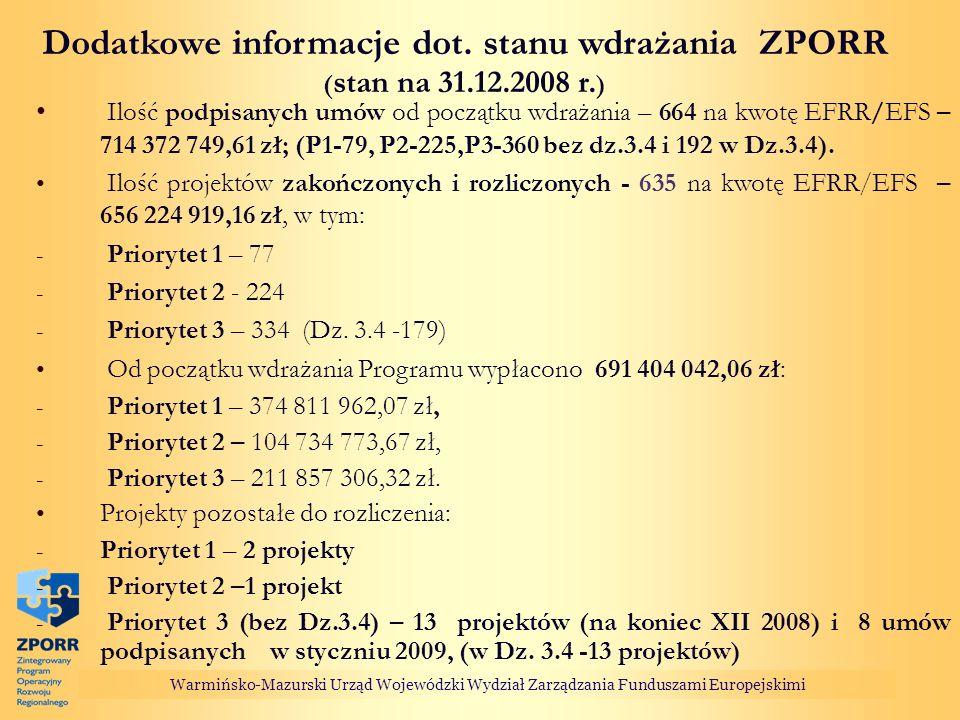 Dodatkowe informacje dot. stanu wdrażania ZPORR (stan na 31.12.2008 r.)