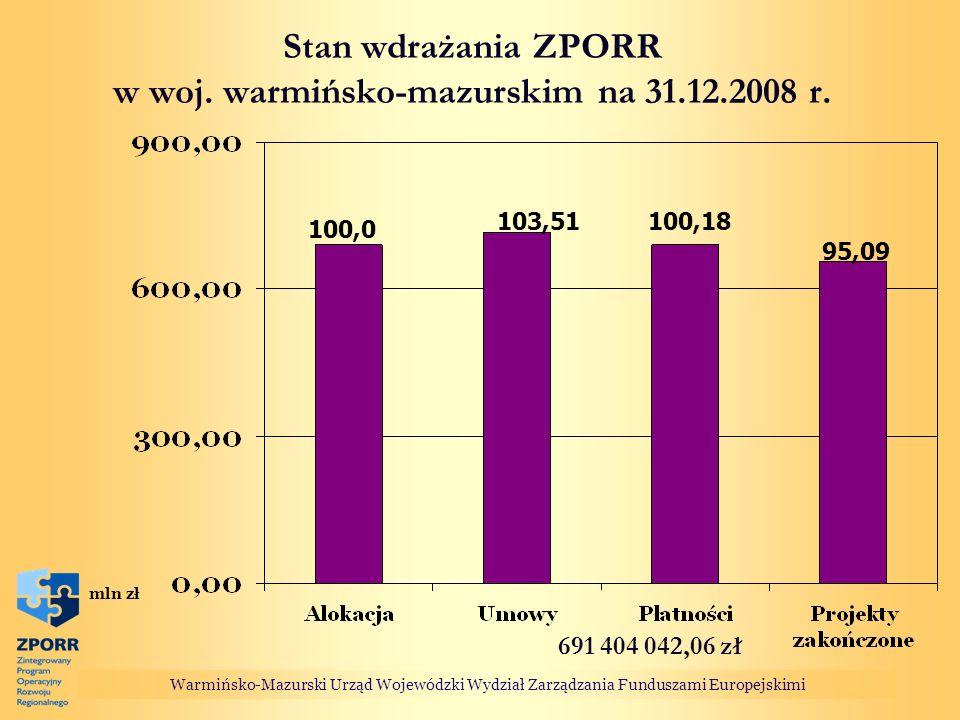 Stan wdrażania ZPORR w woj. warmińsko-mazurskim na 31.12.2008 r.