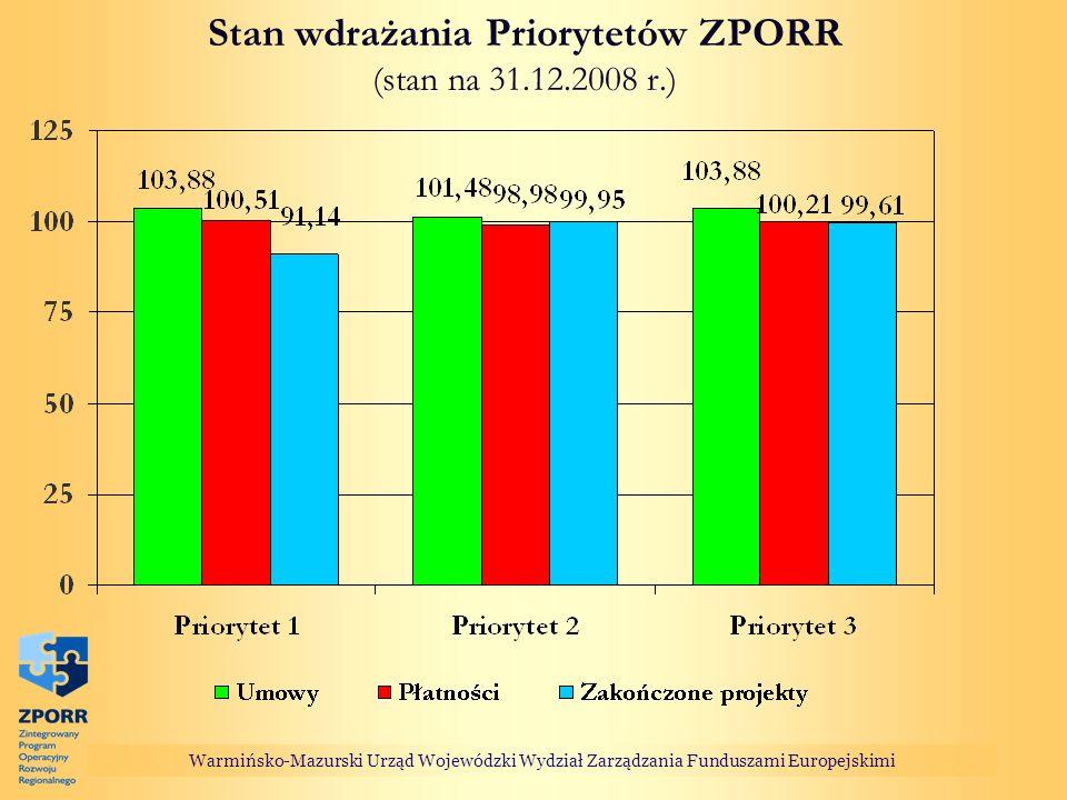 Stan wdrażania Priorytetów ZPORR (stan na 31.12.2008 r.)