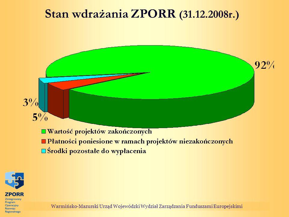 Stan wdrażania ZPORR (31.12.2008r.)