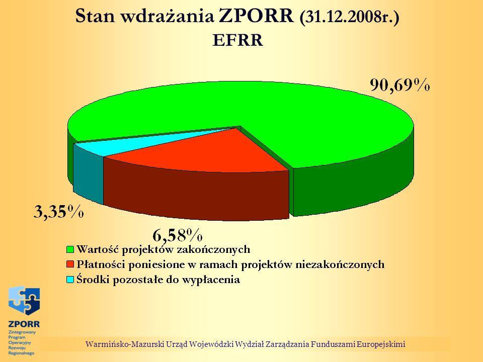 Stan wdrażania ZPORR (31.12.2008r.) EFRR