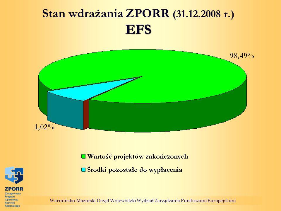 Stan wdrażania ZPORR (31.12.2008 r.) EFS