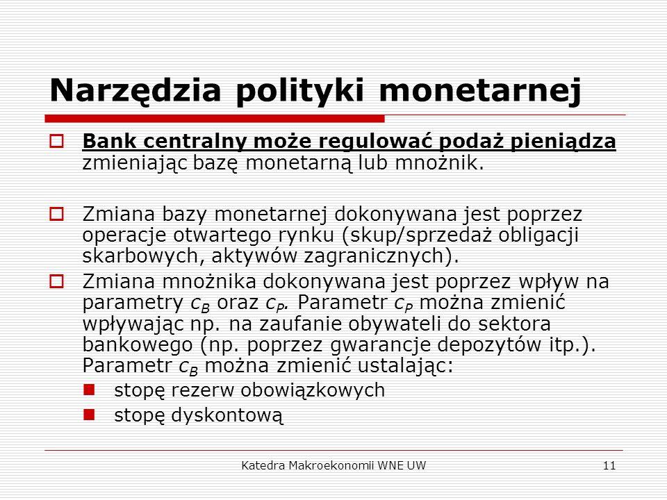 Narzędzia polityki monetarnej