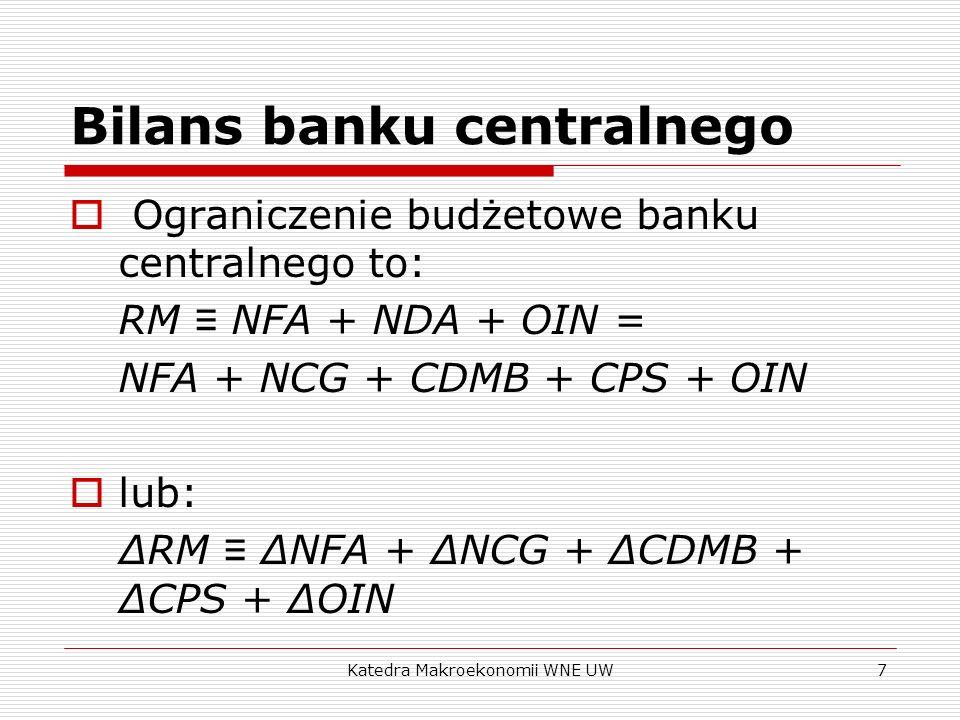Bilans banku centralnego