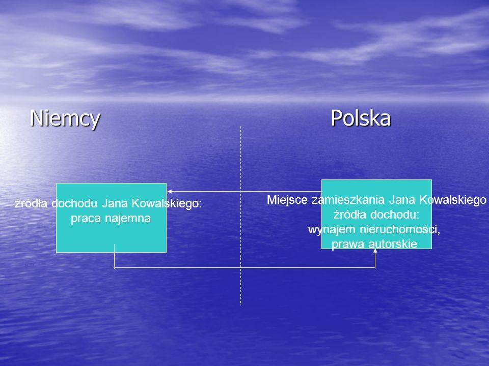 Niemcy Polska Miejsce zamieszkania Jana Kowalskiego