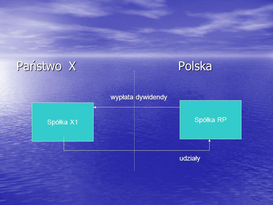 Państwo X Polska wypłata dywidendy Spółka RP Spółka X1 udziały