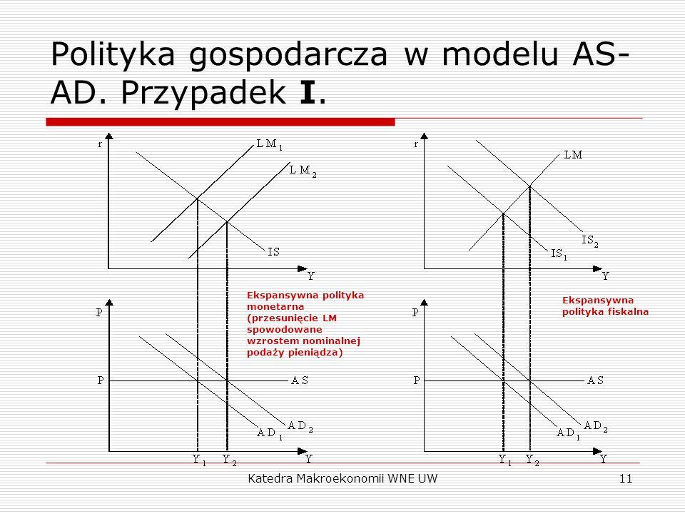 Polityka gospodarcza w modelu AS-AD. Przypadek I.