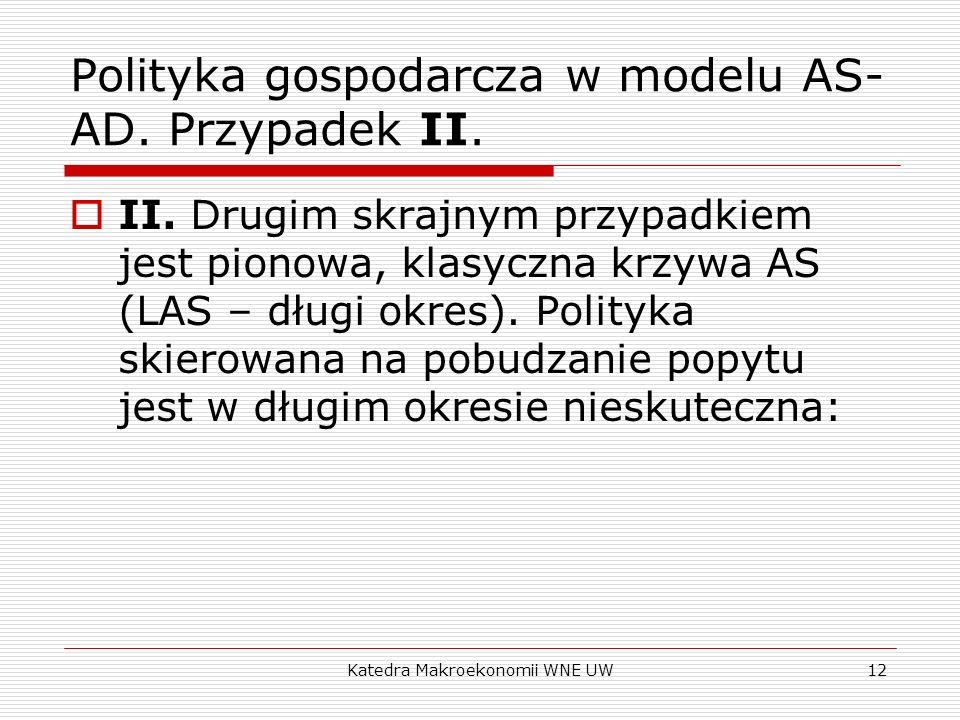 Polityka gospodarcza w modelu AS-AD. Przypadek II.