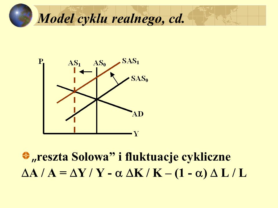 Model cyklu realnego, cd.