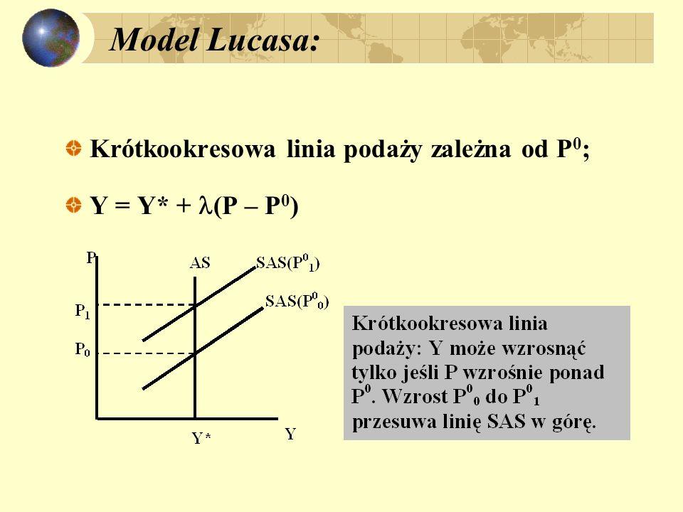 Model Lucasa: Krótkookresowa linia podaży zależna od P0;