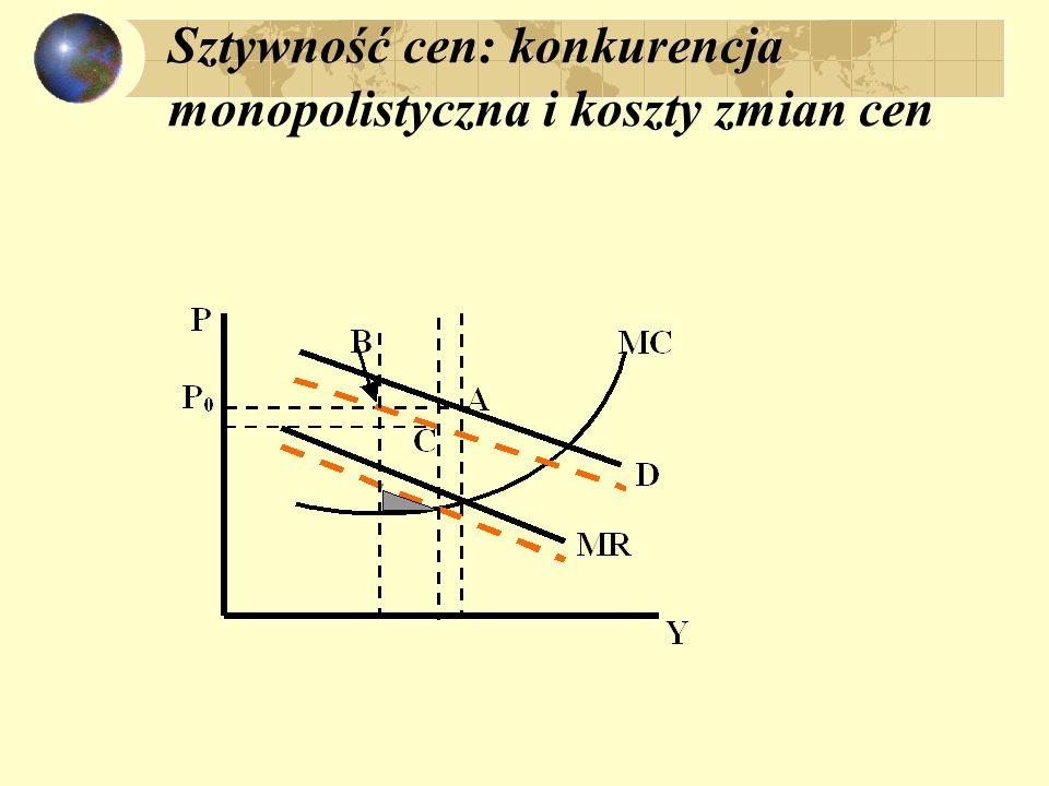 Sztywność cen: konkurencja monopolistyczna i koszty zmian cen