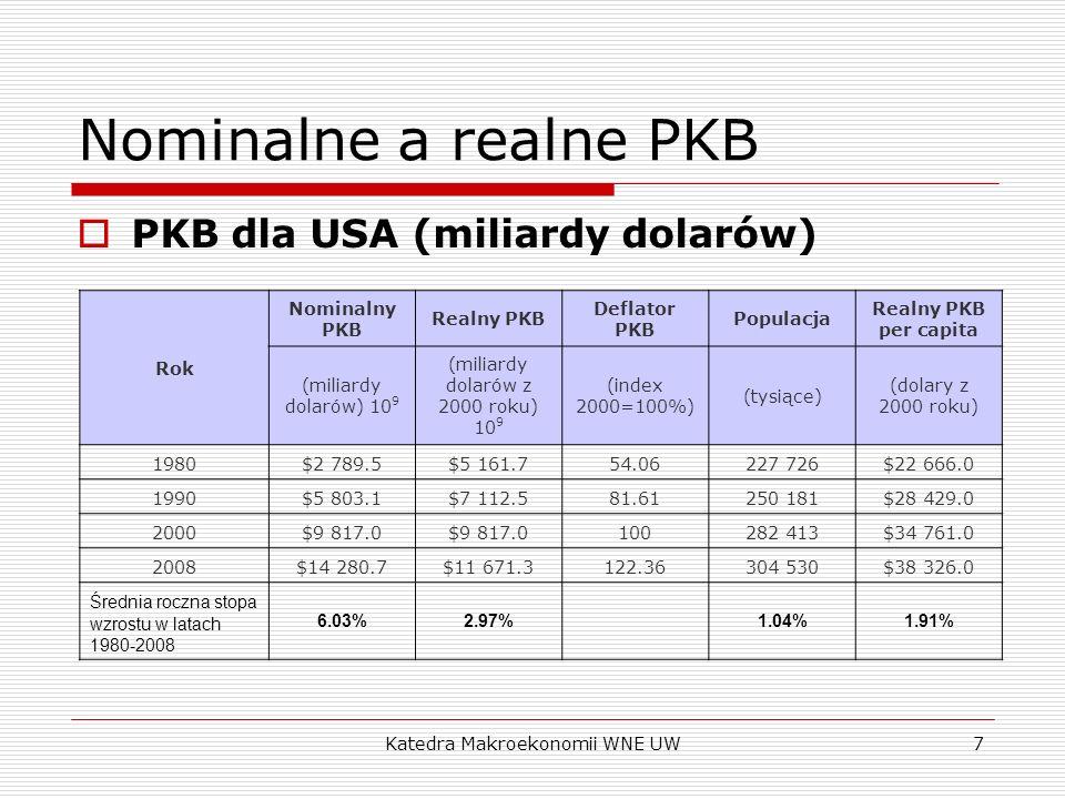 Nominalne a realne PKB PKB dla USA (miliardy dolarów) Rok