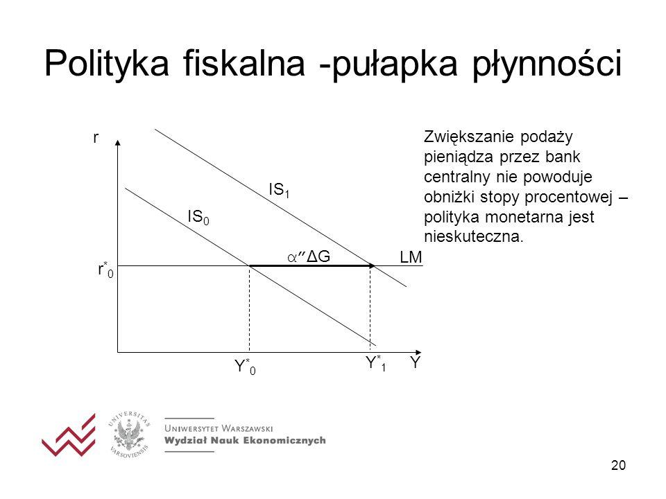 Polityka fiskalna -pułapka płynności