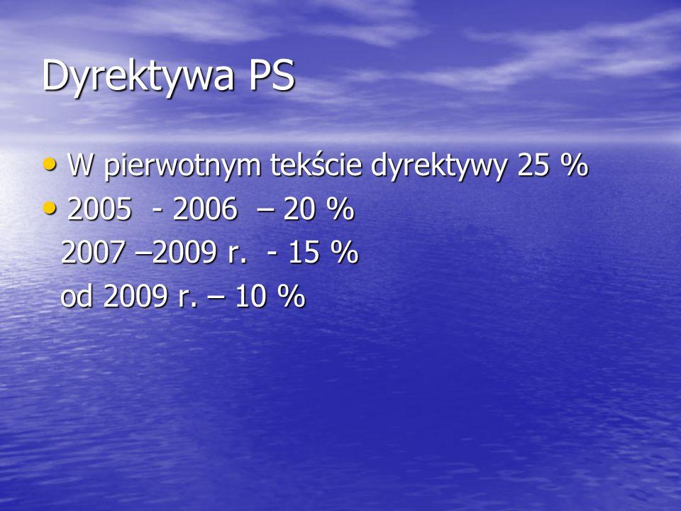 Dyrektywa PS W pierwotnym tekście dyrektywy 25 % 2005 - 2006 – 20 %