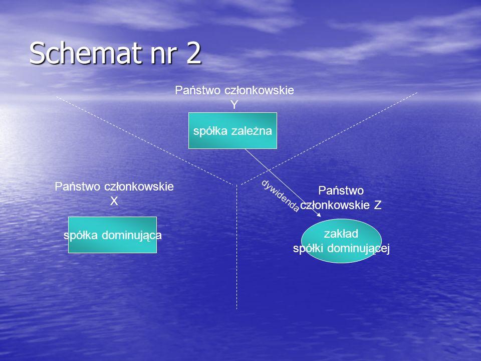 Schemat nr 2 Państwo członkowskie Y spółka zależna