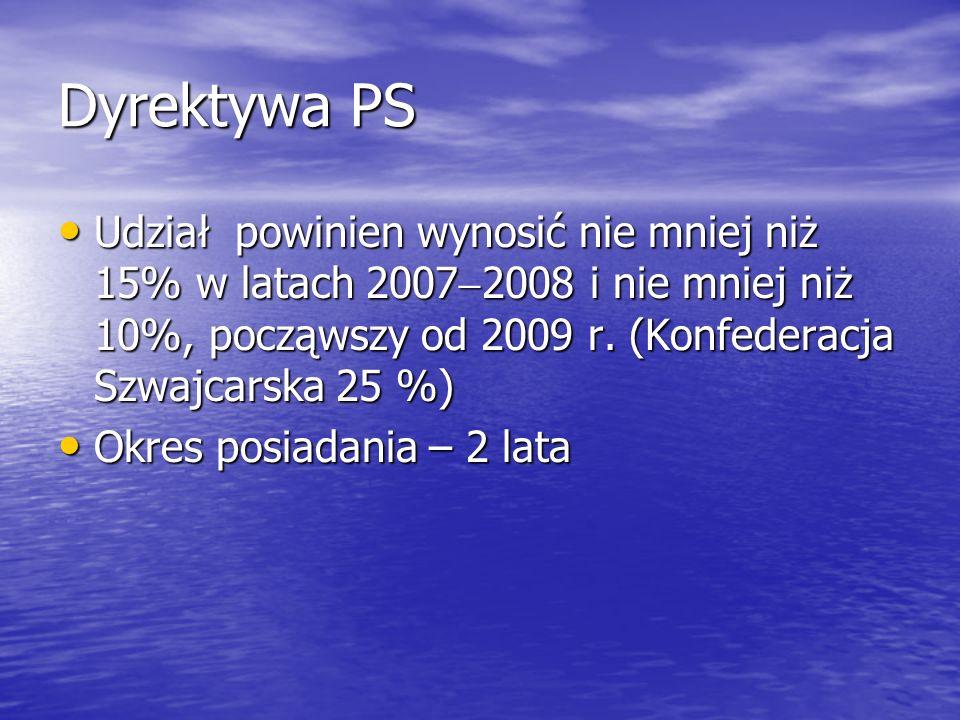 Dyrektywa PS Udział powinien wynosić nie mniej niż 15% w latach 20072008 i nie mniej niż 10%, począwszy od 2009 r. (Konfederacja Szwajcarska 25 %)