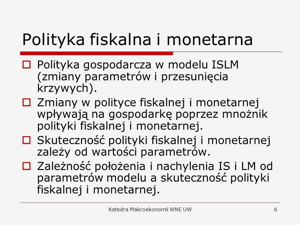 Polityka fiskalna i monetarna